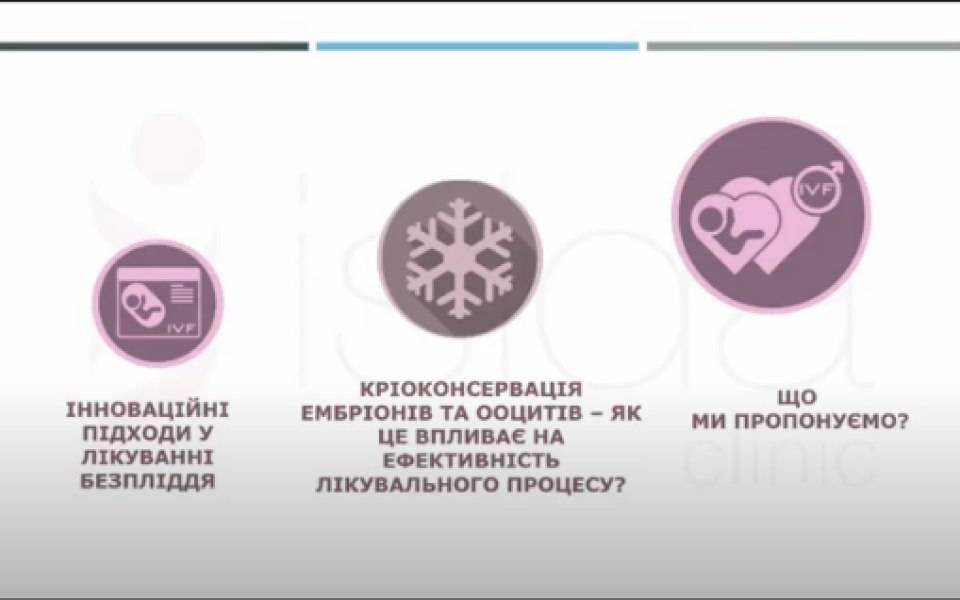 Оценка качества эмбрионов