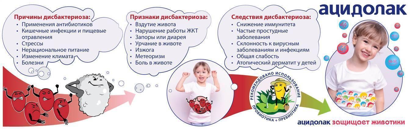 Лечение дисбактериоза кишечника у грудничков