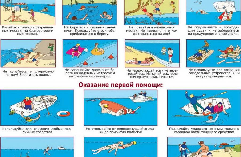 Что делать если во время купания вода попала в легкие - лор заболевания