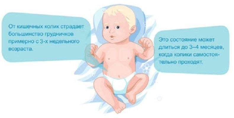 Что делать, если у новорожденного ребенка болит животик?