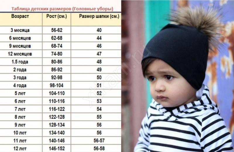 Размеры детских шапок, таблица размеров детских шапок, одежда, головные уборы, шапки | энциклопедия обуви