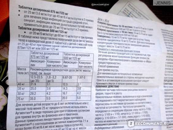 Ампициллин: инструкция по применению, цена, отзывы при беременности - medside.ru