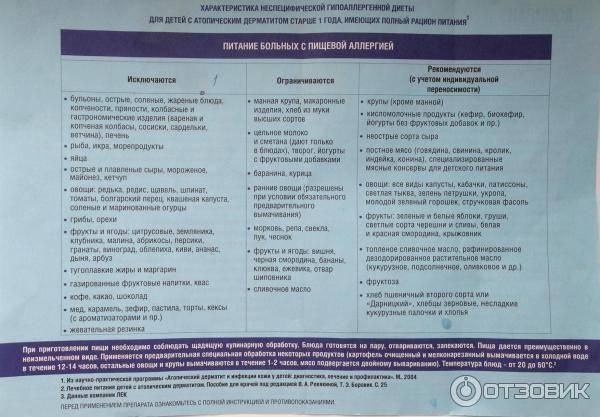 Атопический дерматит. информация для пациентов