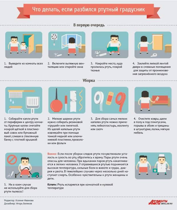 Как действовать при разливе ртути