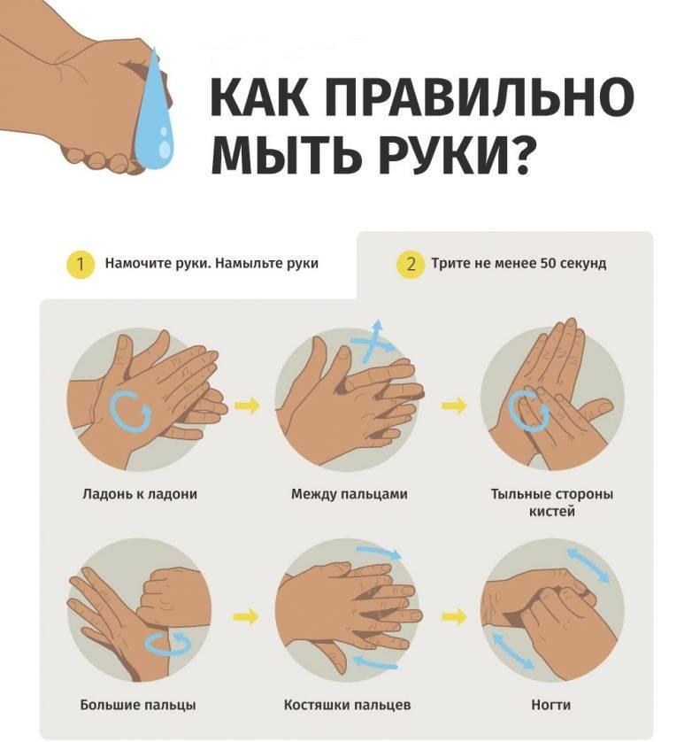 Как приучить ребенка мыть руки? правила мытья рук для детей, вырабатываем привычку