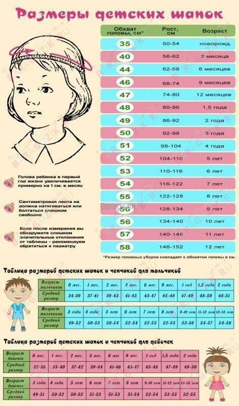Размер шапки для детей: таблица — по возрасту (от новорожденного до 14 лет)