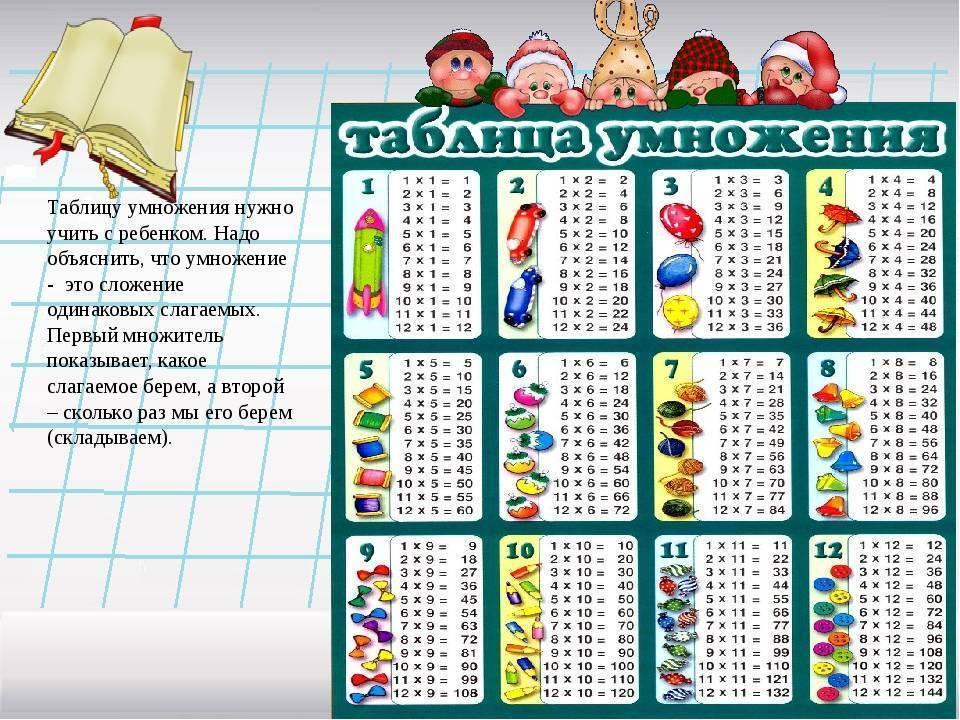Как ребенку выучить таблицу умножения быстро и правильно?