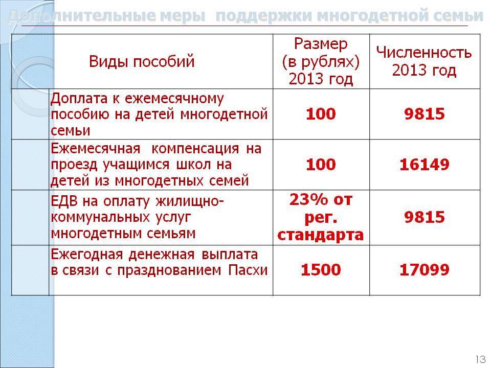 Льготы и пособия многодетным семьям в москве: порядок получения социальной помощи