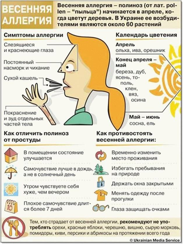 Температура без симптомов у ребенка | максиколд