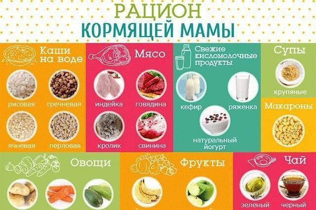 Какие овощи можно кормящей маме новорождённого в первый месяц