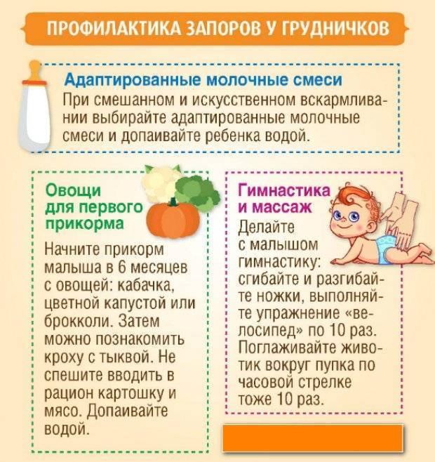 Можно ли персики беременной женщине или кормящей маме: кому нельзя? польза и вред персиков при грудном вскармливании