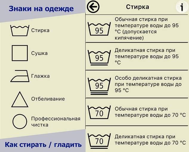 Правила стирки шерстяных вещей в машинке и вручную: для новорожденных, белые и черные