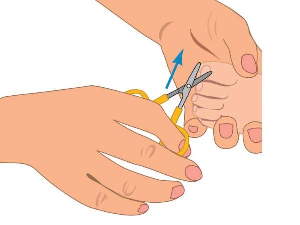 Как подстричь ногти  ребенку