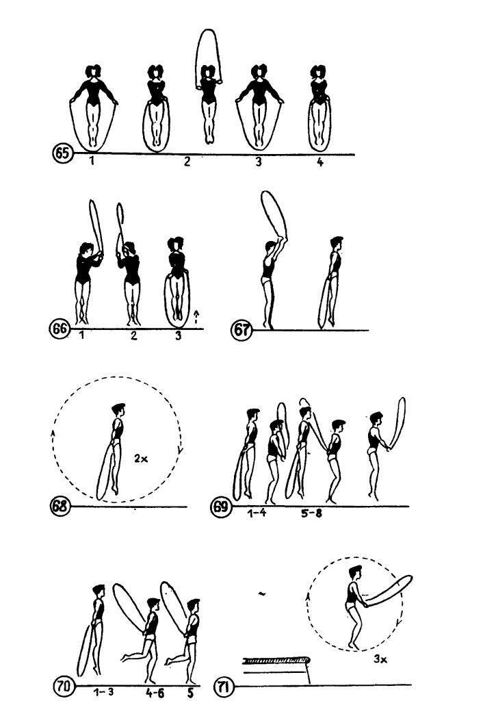 Прыжки на скакалке для похудения - можно ли похудеть с помощью скакалки, сколько нужно прыгать, как правильно