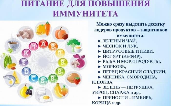 Повышение иммунитета при беременности