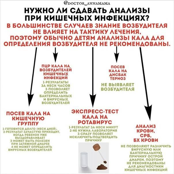 Диета для детей: правила, меню при ротовирусе | food and health