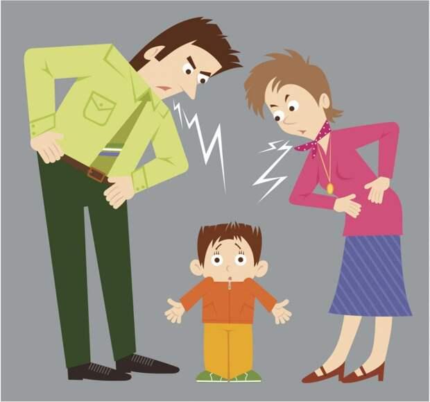 Мотивы плохого поведения. мотивы плохого поведения. причины стойкого непослушания. ответственность родителей за противоправные действия причины стойкого. - презентация