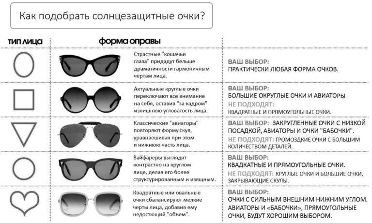 Как выбрать солнцезащитные очки для ребенка?, читать, скачать