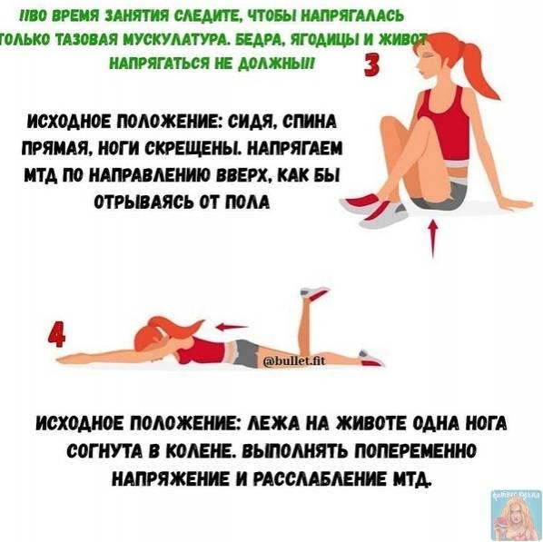 Тазовые мышцы - укрепление с помощью электромиостимуляции