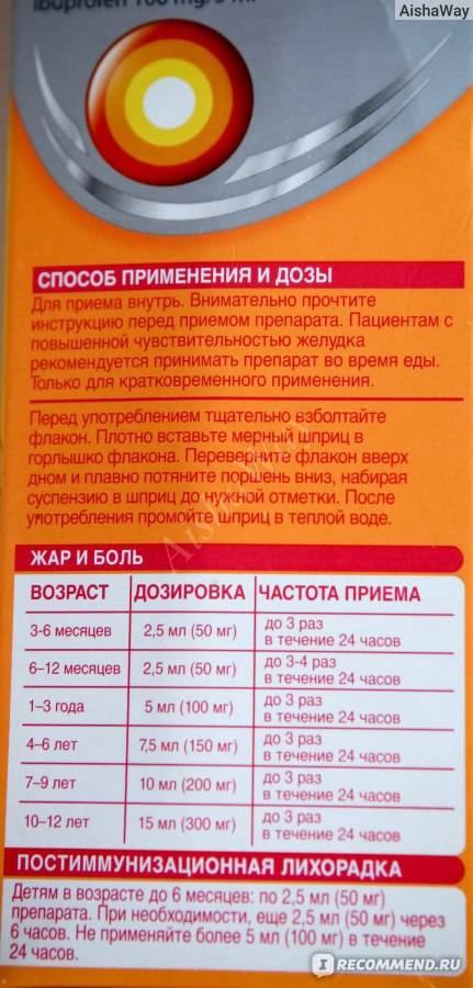 Нурофен® экспресс форте