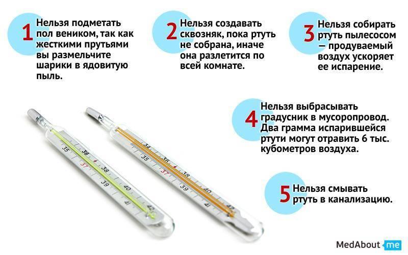 Стала известна причина исчезновения ртутных градусников из российских аптек