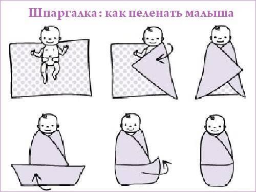 Как пеленать новорождённого: советы родителям