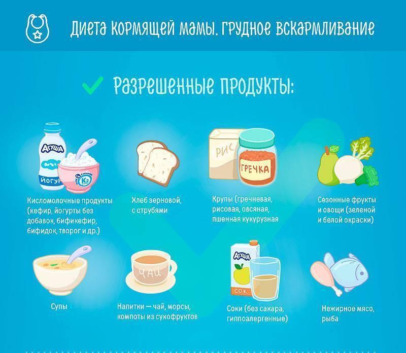 Чай со сгущенкой при грудном вскармливании, можно ли его пить при лактации