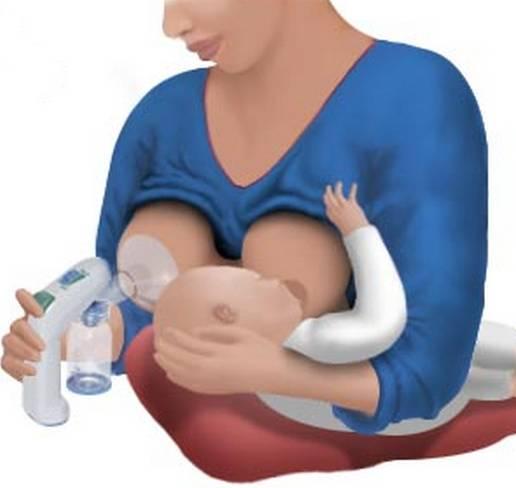 Как правильно сцеживать грудное молоко руками: правила, массаж, техника
