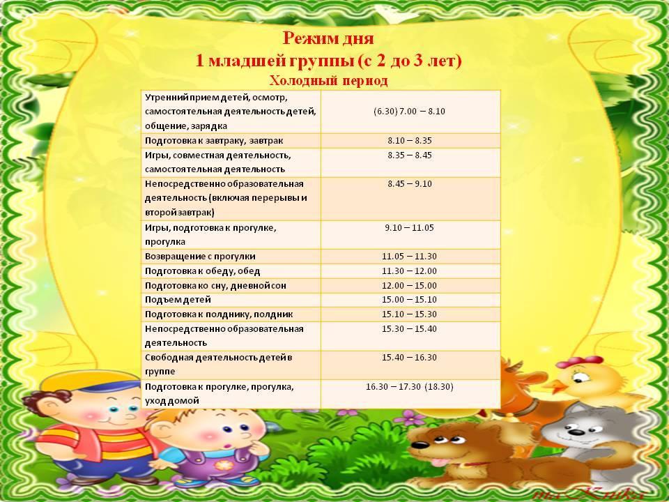 Режим дня в детском саду | lean-center