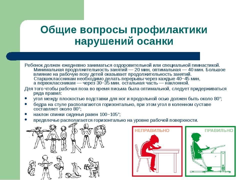Нарушение осанки - лечение, симптомы, причины, диагностика | центр дикуля