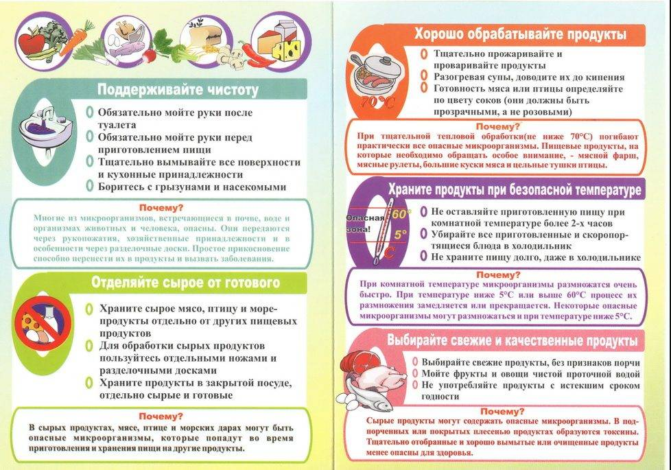 Частые отравления у ребенка: топ вероятных причин