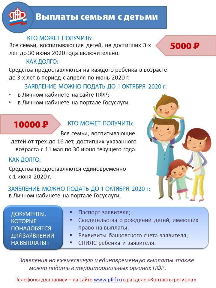 Выплаты 3000 рублей на несовершеннолетних детей с апреля 2020 года: кому положены и как получить