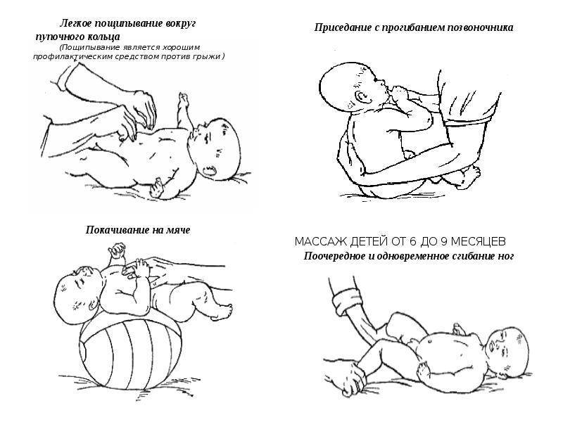 Массаж при пупочной грыже у новорожденных в домашних условиях