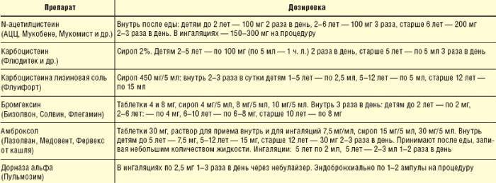 Лечение ларингита народными средствами | компетентно о здоровье на ilive