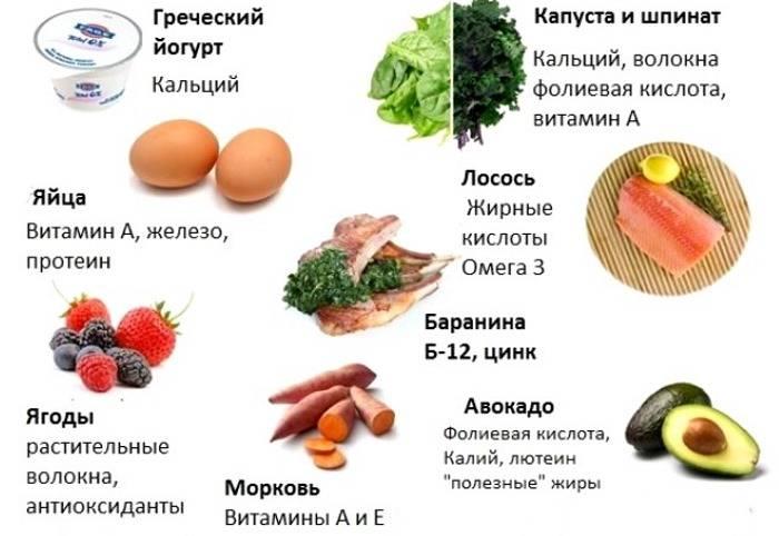 ТОП-5 незаменимых продуктов в рационе беременных