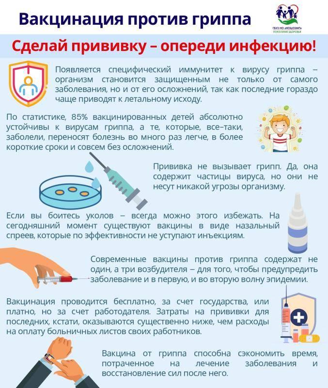 Прививка от коронавируса в москве - как пройти вакцинацию от ковид -  где сделать бесплатную прививку от covid-19 - причины, диагностика и лечение