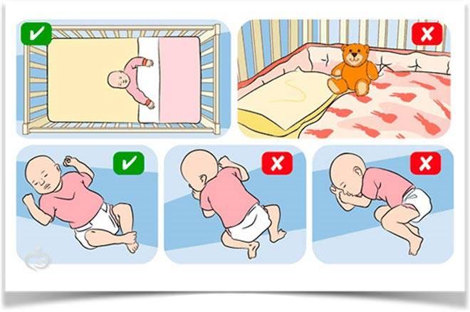 Ребенок во сне переворачивается на живот и просыпается в 4-6 месяцев: что делать