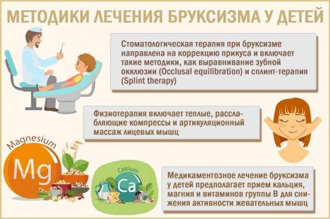 Что делать, если ребенок во сне скрипит зубами: причины и лечение