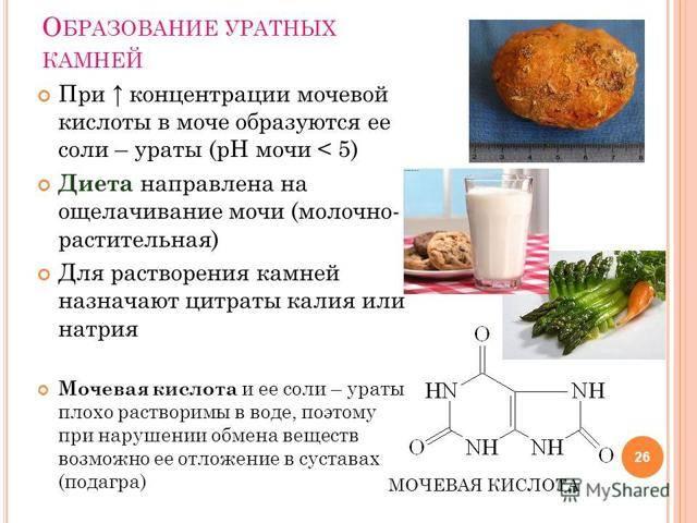 Кристаллурия — соли в моче: виды, причины, методы лечения